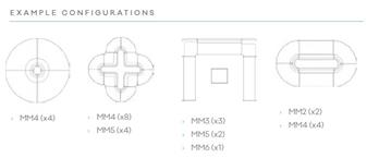 Example Configurations thumbnail