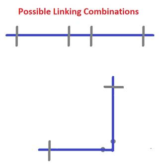 Possible Linking Combinations