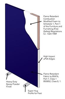 Floorstanding Screen Specifications