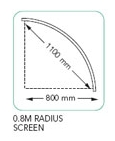 0.8m Radius Screen