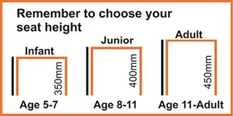 Height Options
