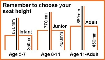 Seat Height Options
